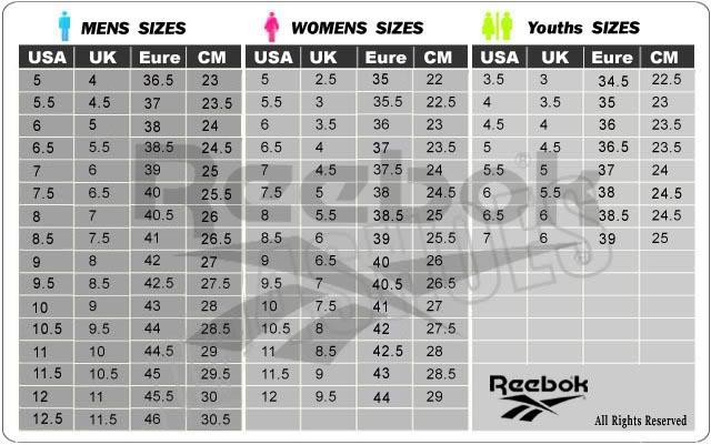 Reebok CrossFit Lifter 2.0 Review  c47a3f1f1